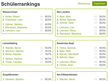 "Screenshot des Features ""Rankings"""